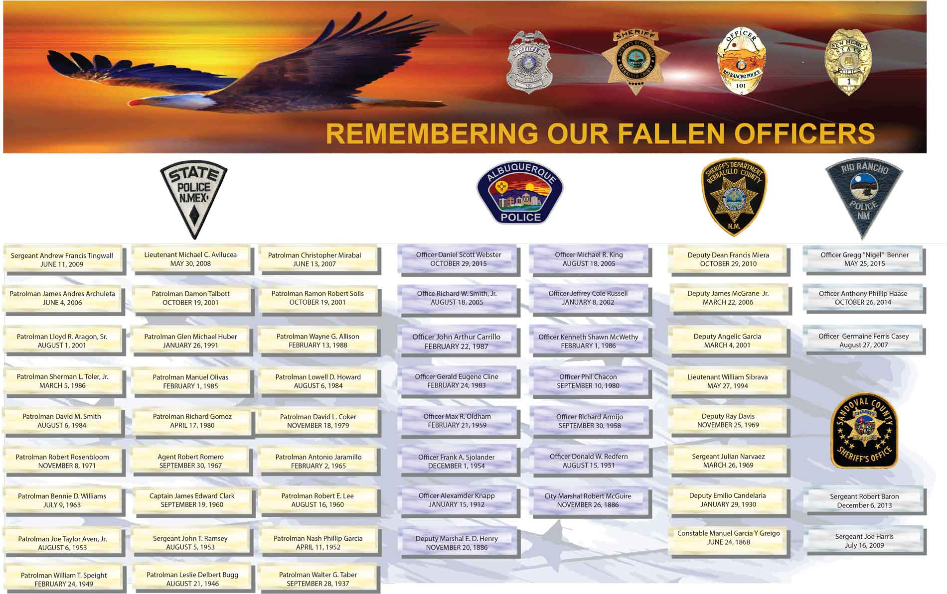 Remembering Our Law Enforcement Heroes Poster